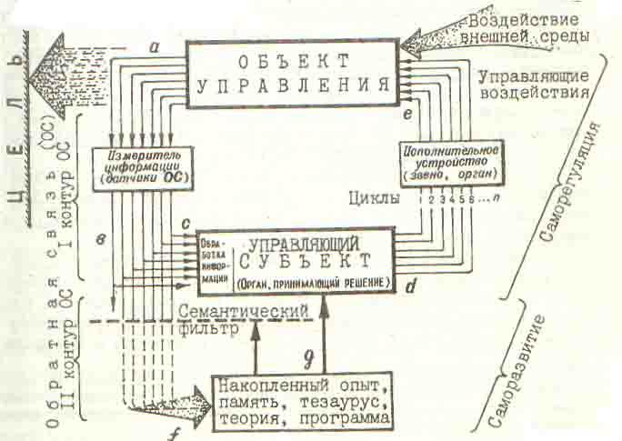 Двухконтурная схема механизма