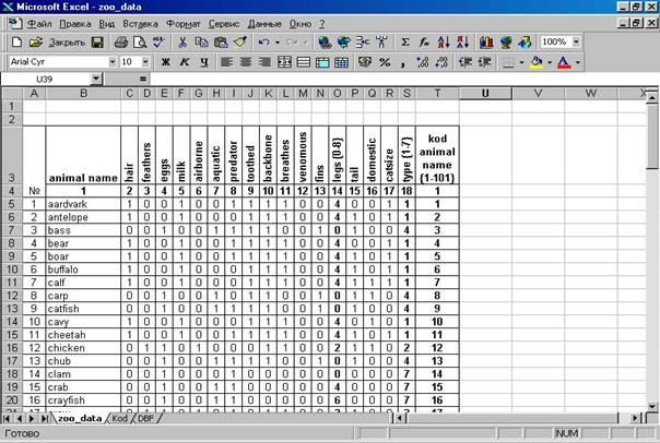 Как сделать выборку данных из таблицы в excel - ЗНАТНЫЙ ПЛОТНИК