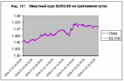 Методы валютной котировки